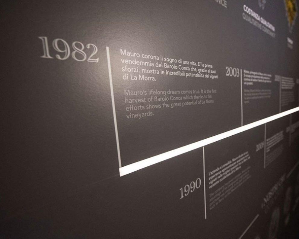 Pannello storia Mauro Molino, illuminato da led. Design e realizzazione Blulab Creative Lab